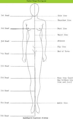 (Fayci Tage): Desenho de moda (tutoriais de croqui para iniciantes)