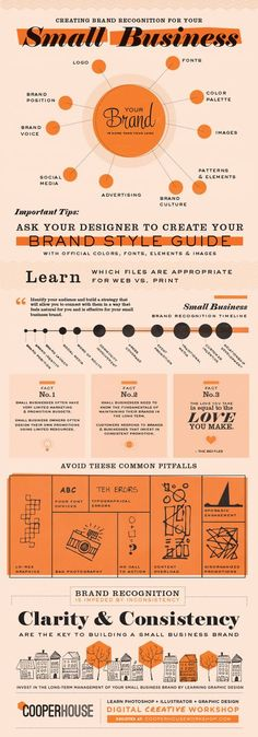 Building brand recognition with your small business marketing [INFOGRAPHIC] Business Branding, Small Business Marketing, Business Infographics, Business Design, Personal Branding, Marca Personal, Business Model, Business Tips, Online Business