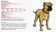 D&D Basic Monsters: Mastiff