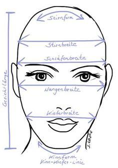 #Hut #Gesichtsform Um Ihre Gesichtsform zu bestimmen, müssen Sie die Breiten, Längen und Linien Ihres Gesichts an verschiedenen Stellen…