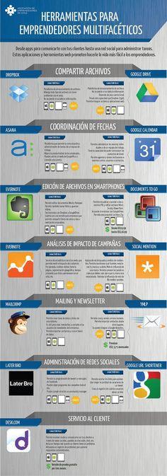 Herramientas para emprendedores multifacéticos #infografía