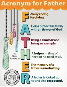 BY steve patterson Father acronym HAPPY FATHERS DAY