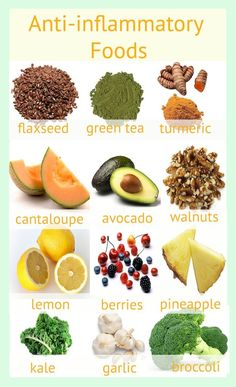 Anti-inflammatory Foods. Not meant as medical advice or treatment. Always ask your doctor before changing your diet or exercise routine.