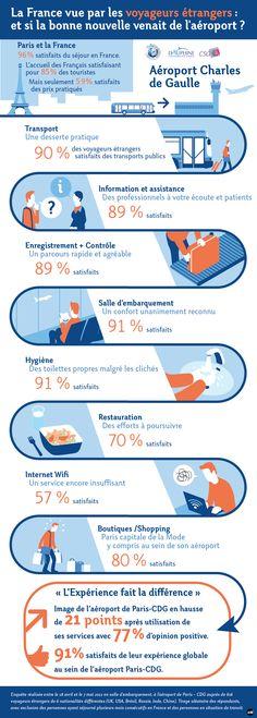 Infographie_Dauphine_CSA