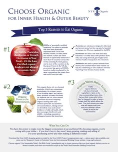 What you put into your body.be healthy :) Organic Beauty, Organic Skin Care, Neals Yard Remedies, Organic Company, Organic Living, Blue Bottle, Eating Organic, Health Motivation, Health And Wellness