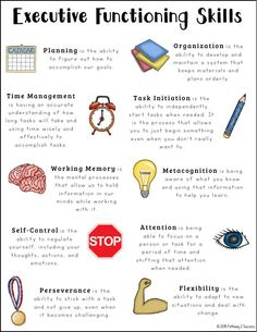 Love this FREE executive functioning poster to help highlight these critical skills: planning, organization, time management, working memory, task initiation, metacognition, self-control, attention, flexibility, and perseverance. Use this as a guide for educators or as a reminder for students of what skills you might be highlighting. Great tool for all ages!