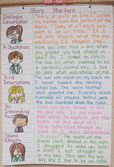 Story starters writing anchor chart