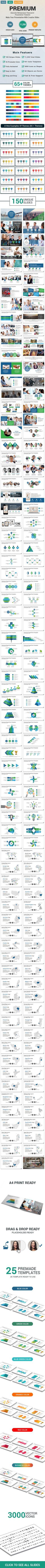Premium Multipurpose PowerPoint Presentation Template - Business PowerPoint Templates