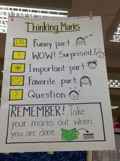 Mrs. A's Kindergarten:  Many interesting charts shown here.  This particular one talks about marking places where readers stop to think.