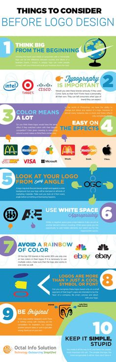 Are you planning to create a logo design for your business project? Explore the things to keep in mind during logo designing which help you to make a good and an impactfull logo for your site.