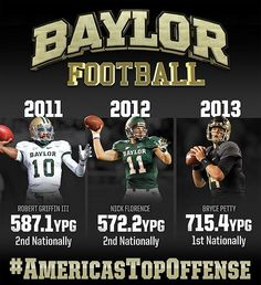 Bryce Petty is the latest QB to command #AmericasTopOffense. #SicEm (via BUFootball on Twitter) // #RG3 #RGIII #GoWithTheFlo #Baylor
