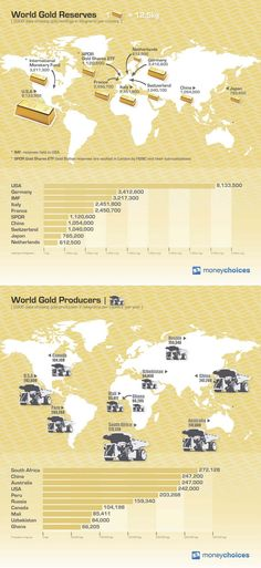 In times past gold diggers craved the elusive discovery of gold nuggets. Today, just about everyone wears it and its a wise stock for any investor see