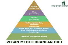 Vegan-Mediterranean-Diet1