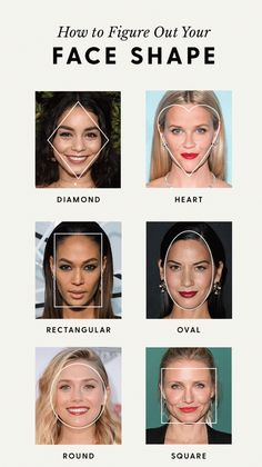 how-to-figure-out-your-face-shape-once-and-for-all-1849706-1469579522