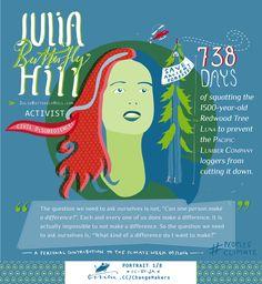 Julia Butterfly Hill – ChangeMaker Portrait CC-BY-SA Ottilie.cc – #PeoplesClimate ClimateWeek 09/2014