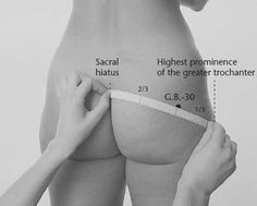 Stimulating this point on both the hips helps in relieving pain in the buttocks, useful for sciatica, lower back pain, hip joint inflammation, muscle pains and spasms.