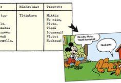 Ankallisakatemian sarjakuvakoulu 8: Käsikirjoitus - Sarjakuvakoulu - Aku Ankka Cartoon, Comics, History, Engineer Cartoon, Comic Book, Comic, Cartoons, Comic Strips, Comic Books