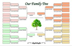 388 Best Family Tree Templates Images Family Genealogy Family