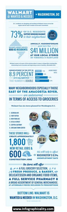 Walmart Infographic 12 - http://infographicality.com/walmart-infographic-12/
