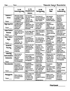 008 Informative Writing Rubric Informational or Expository