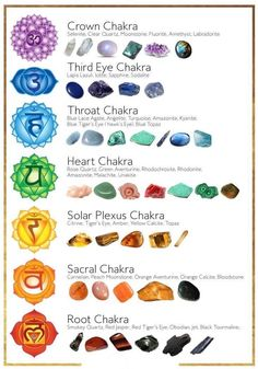 Twelve ways to Chakra Healing - Stephanie GoudreaultYou can find Chakra meditation and more on our website.Twelve ways to Chakra Healing - Stephanie Goudreault Chakra System, Healing Bracelets, Crystal Bracelets, Crystals And Gemstones, Stones And Crystals, Stones For Chakras, Gem Stones, Reiki Stones, Gemstone Jewelry