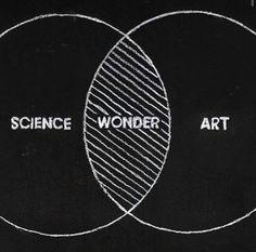 science/wonder/art