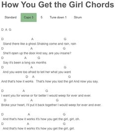 How You Get the Girl Chords Taylor Swift