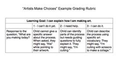 Artists Make Choices: Click to download free rubric!