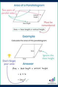 Area of a parallelogram summary. Add to your board to help revise it. Includes: Formula which must be remembered. Worked example showing all the steps. Gcse Maths Revision, Maths Exam, Gcse Maths Questions, Gre Math, Science And Technology News, Vie Motivation, Physics And Mathematics, Math Formulas, Professor