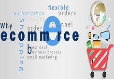 e-Commerce Solution - Rishti India