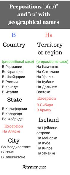 """Russia and Ukraine keep arguing. """"В Украине"""" or """"на Украине""""? Which preposition to use? Can you figure out who stands for """"в Украине"""" from this graphic? There is a famous joke: - Как правильно - """"в Украину"""" или """"на Украину""""? - Правильно - """"в Швейцарию""""!"""