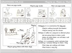 Their, They're, and There cartoon by Grammar Girl! #writing #grammar #punctuation #English #SAT #words