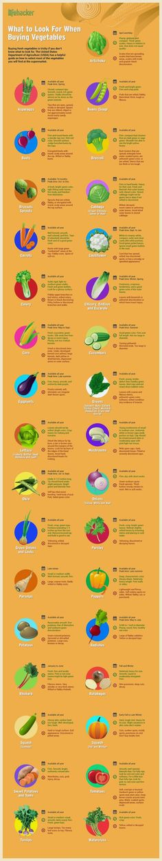 How to Pick Out Perfect Vegetables