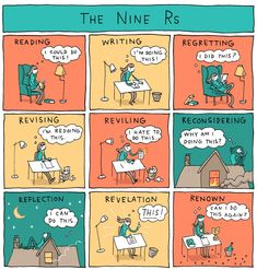 Cartoonist Grant Snider illustrates what to expect during the writing process. Writing Humor, Book Writing Tips, Writing Quotes, Writing Process, Writing Help, Writing Ideas, Writing Corner, Writing Workshop, Art Quotes