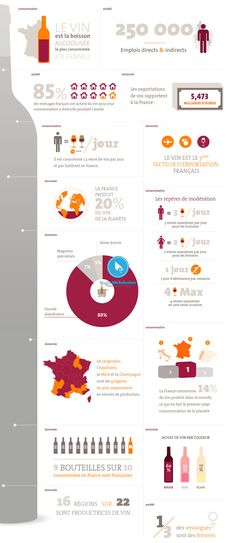 "Image Spark - Image tagged ""inforgraphic"", ""layout"" - fanfoun"