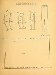 2   What We Did When The Power Went Out (Sewing In Walden): Ladies' Costume IV 1888