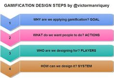 Gamification by @victormanriquey: Gamification Design Steps: 4 critical questions (II)