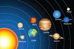 What is Pluto – a Star or a Comet?   Pitara Kids Network