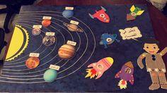 وحدة الفضاء  ..