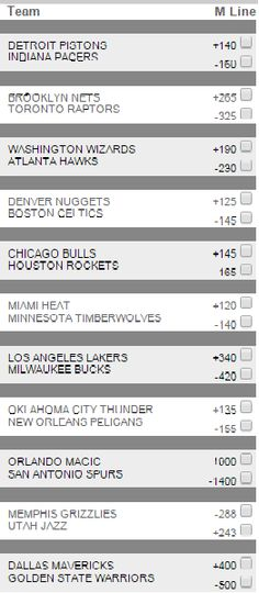 And this is happening on today's NBA!!!