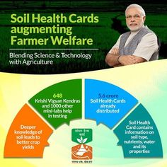 Indian government has taken many initiatives to ensure the welfare of the farmers. #Welfare #Farmers #Indian #Government #NarendraModi #HealthCards