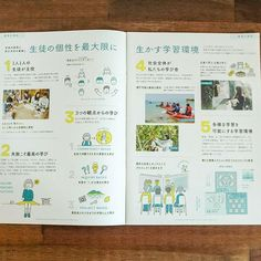 Haruka KugaさんはInstagramを利用しています:「広島叡智学園2018学校案内 #2018 #harukichiii_work #パンフレット #グラフィックデザイン #グラフィックデザイナー #広島 #graphic_design」 Book Design, Layout Design, Company Brochure, Brochure Layout, Japanese Graphic Design, Book Layout, Type Setting, Editorial Design, Zine