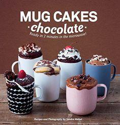 Mug Cakes- Chocolate