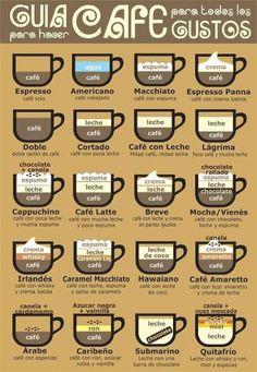 Tipos de café!! Xa cafeinomanos!!