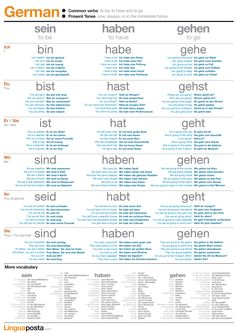 Download and buy this great German common verbs poster from LIngua Posta. It contains the conjugations of the verbs to have, to be and to go. Viel Spaß!
