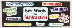I decided to make some anchor charts for addition and subtraction key words. I got the idea from Jodi at Fun in First (she has really great ideas... if you haven't checked out her blog, you NEED to).    Here is the subtraction chart (which is shaped like a subtraction sign):  After downloading both documents, print on card stock,  arrange nicely on addition/subtraction shaped posters, and laminate.