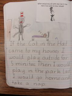 What would you do if the Cat in the Hat came to your house writing prompt