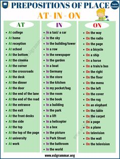 Preposition of Place in English! Learn a list of the most commonly used prepositions with At, In, On in English with ESL printable infographic. English Learning Spoken, Teaching English Grammar, English Writing Skills, English Vocabulary Words, Learn English Words, Grammar And Vocabulary, English Phrases, English Language Learning, English Lessons