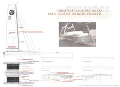 Cover specs ''draft'' for the SeaCart 26 trimaran. Click on the picture to see a larger version!