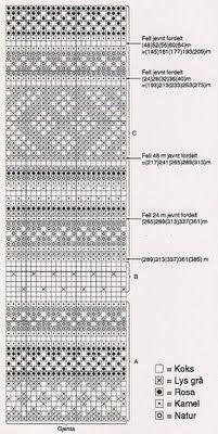 lots of fair isle charts
